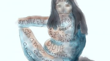 Painting of a body labelled with emotions