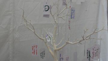 Tree of milestones